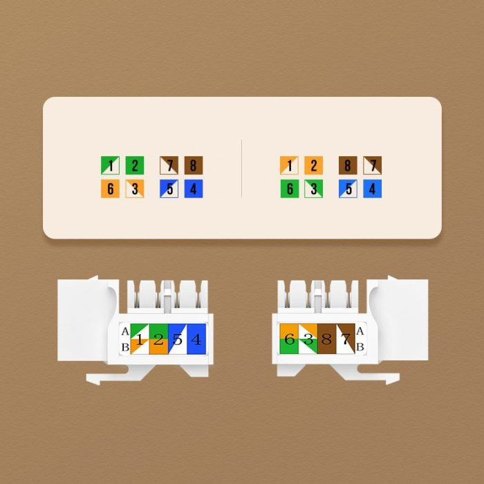 other accessories - ugreen unshielded network modules keystone ethernet cat 5e 8p8c rj45 100 mbps 568a/b white (80176 nw142) - 10 - krytaren.sk